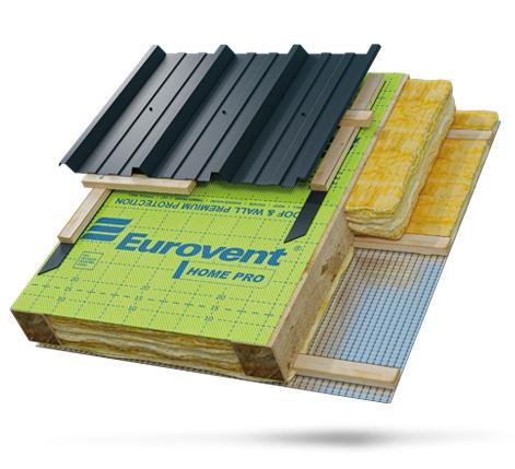 Супердиффузионная паропроницаемая трехслойная мембрана Eurovent HOME PRO